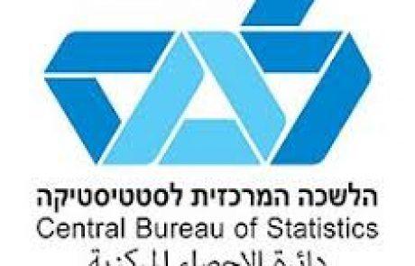 """למ""""ס – כניסות מבקרים לישראל, יציאות ישראלים לחו""""ל – אוגוסט 2018"""